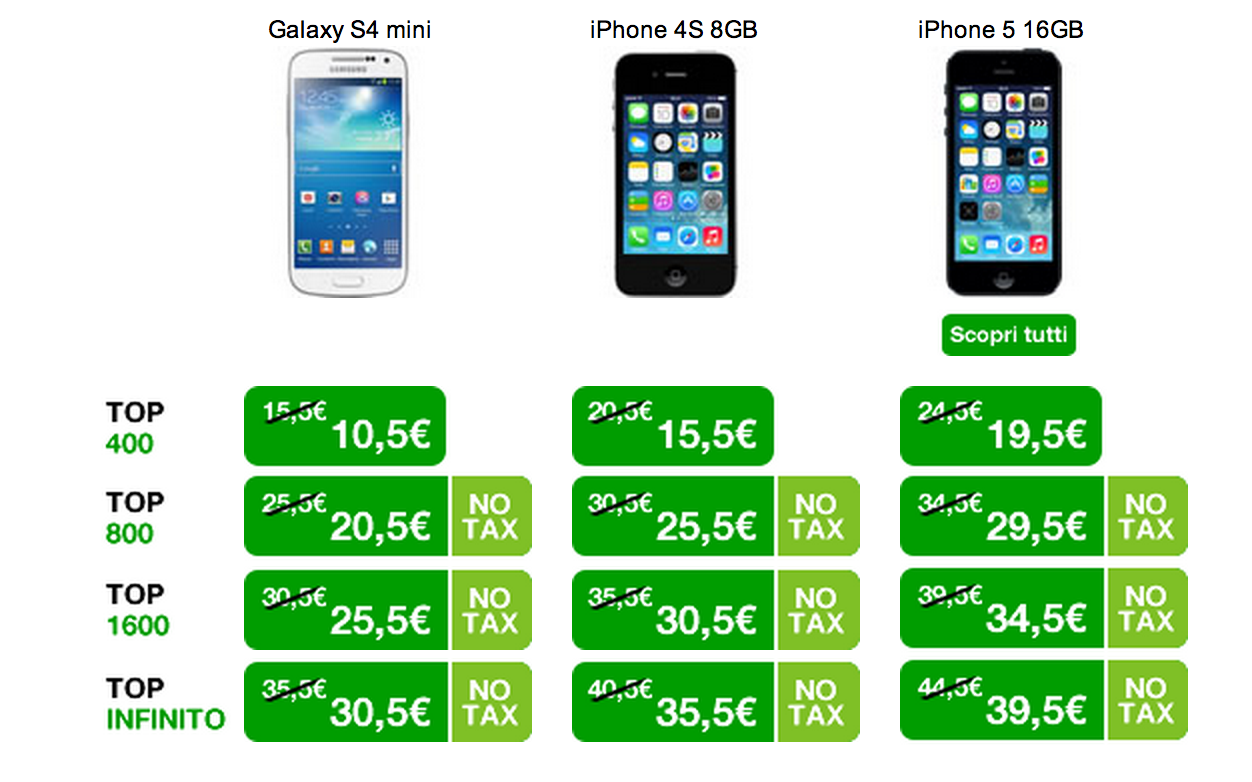 Passa a 3 e porta il tuo vecchio cellulare, 3 lo SuperValuta 150€ e ...