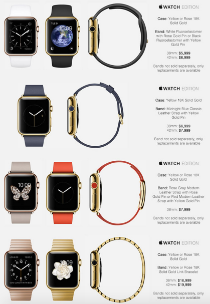 Prezzi edition apple watch