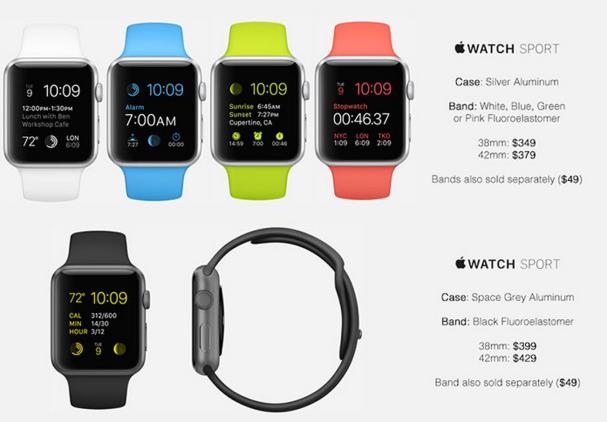 prezzi Apple Watch Sport