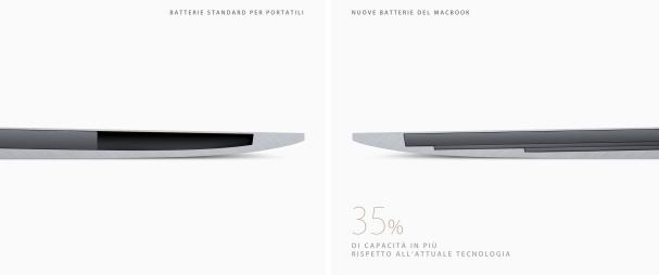 batterie MacBook